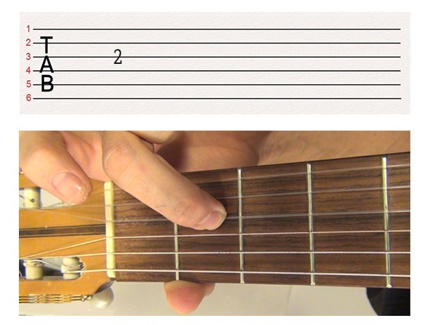 Tab Fret and Fing 1