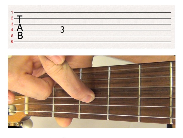 Tab Fret and Fing 2