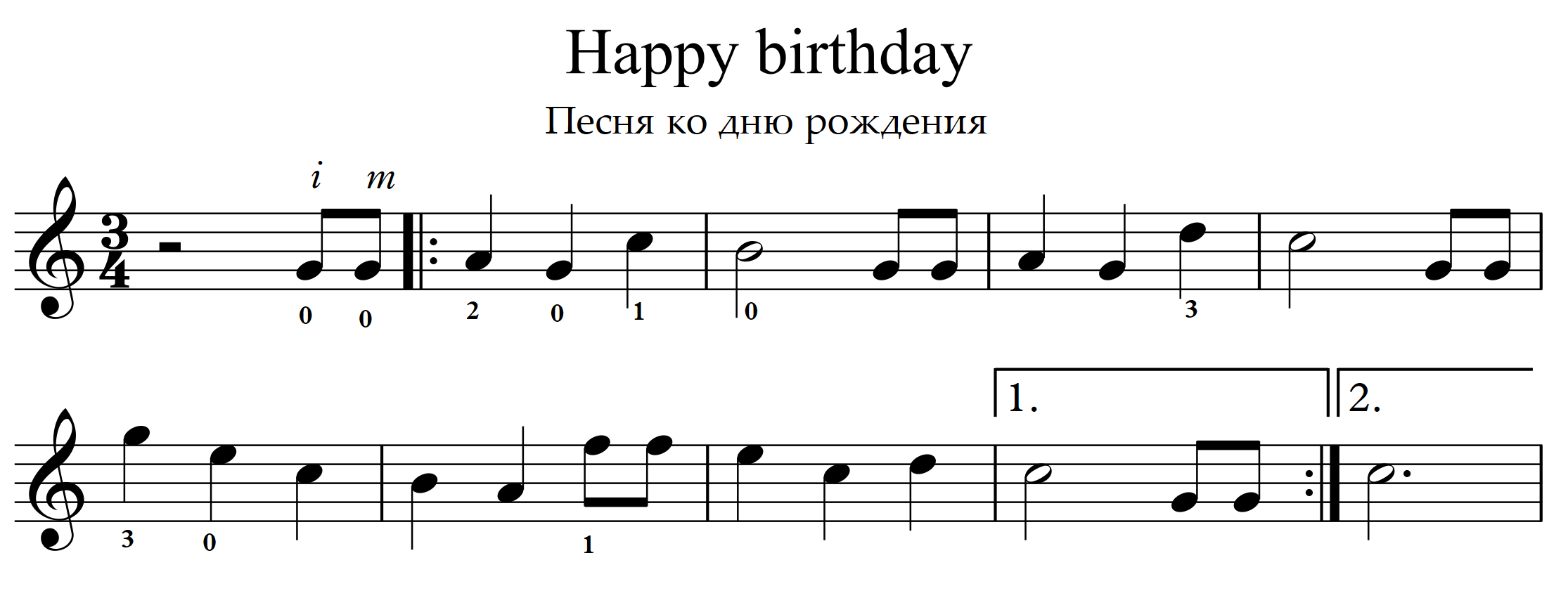 15 Happy Birthday