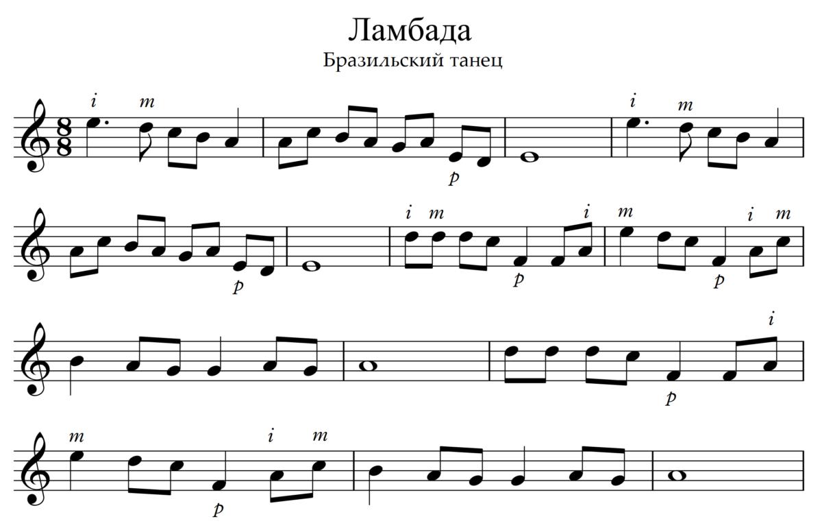 каком уголке мелодии на фортепиано для начинающих в картинках более подробную