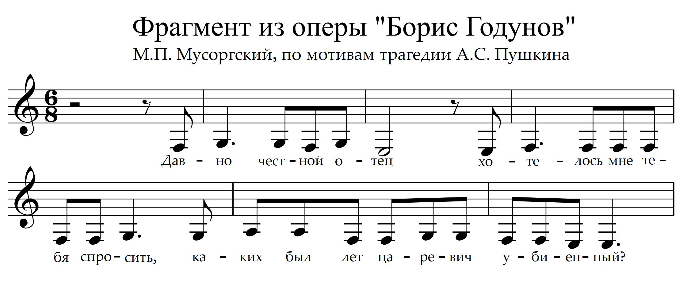 28 Godunov