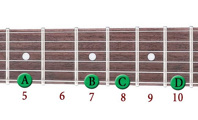 6-str 5-10 Fr notes -1