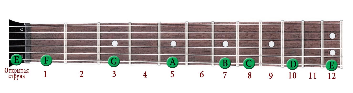 6-str note-111