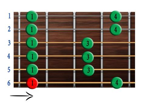 Pattern 1-1