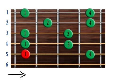Pattern 2-1